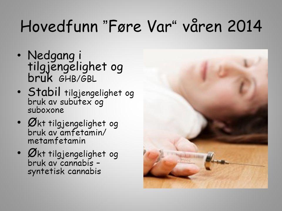 Hovedfunn Føre Var våren 2014