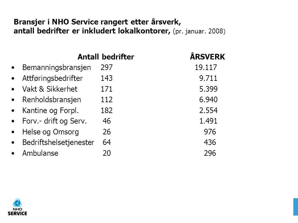 Bransjer i NHO Service rangert etter årsverk, antall bedrifter er inkludert lokalkontorer, (pr. januar. 2008)