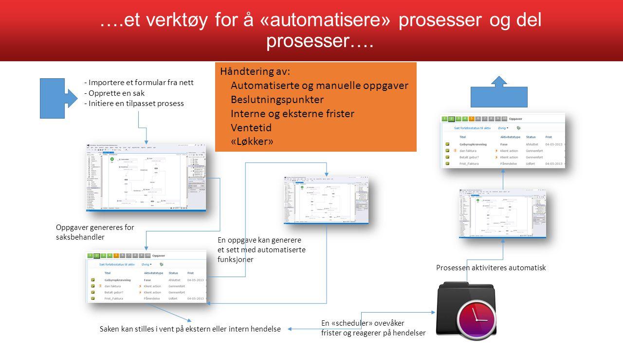 ….et verktøy for å «automatisere» prosesser og del prosesser….