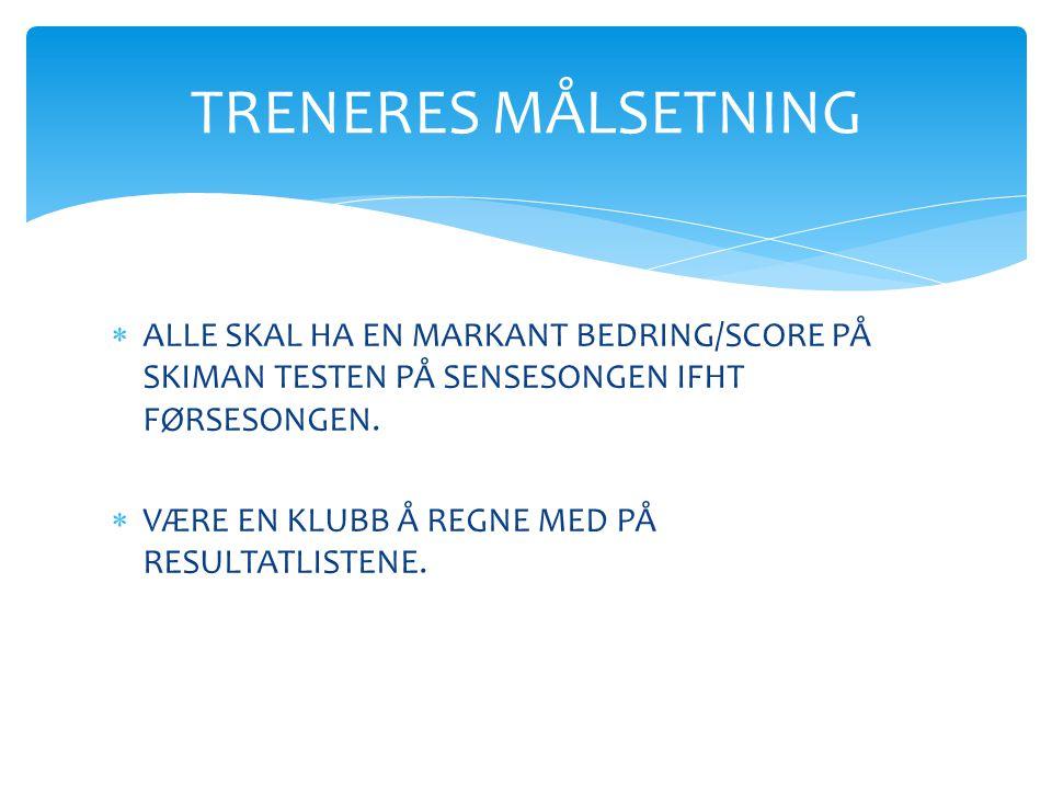 TRENERES MÅLSETNING ALLE SKAL HA EN MARKANT BEDRING/SCORE PÅ SKIMAN TESTEN PÅ SENSESONGEN IFHT FØRSESONGEN.