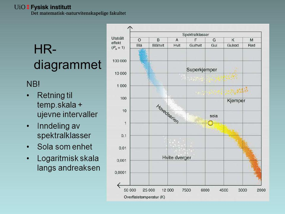 HR-diagrammet NB! Retning til temp.skala + ujevne intervaller