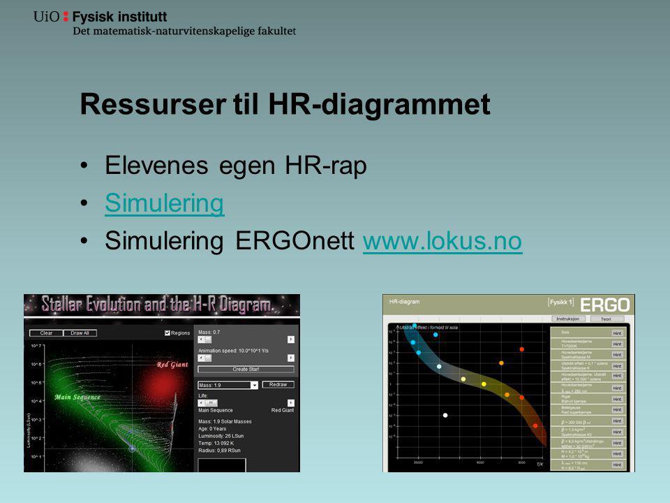 Ressurser til HR-diagrammet
