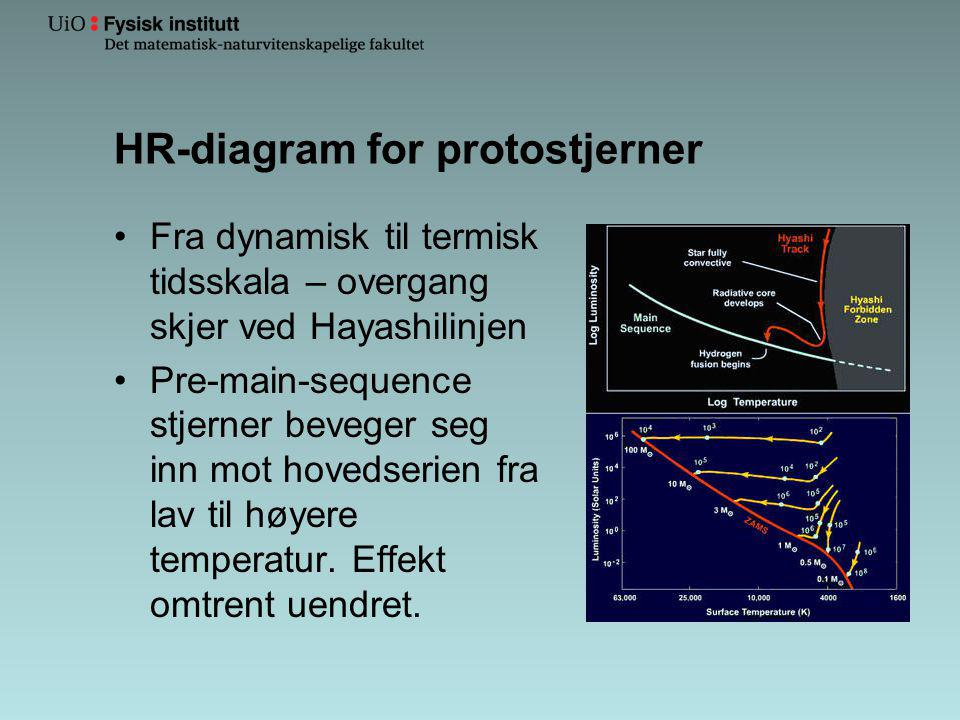 HR-diagram for protostjerner