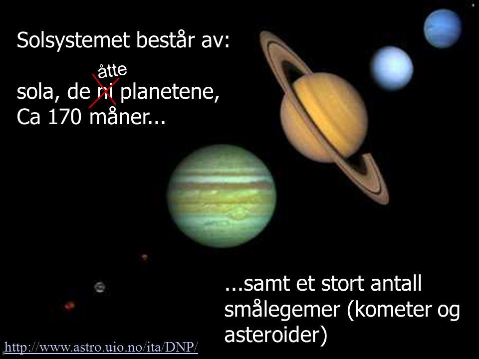 Solsystemet består av: sola, de ni planetene, Ca 170 måner...