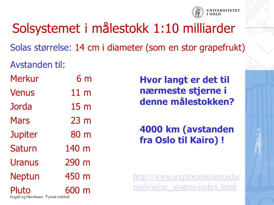 Solsystemet i målestokk 1:10 milliarder