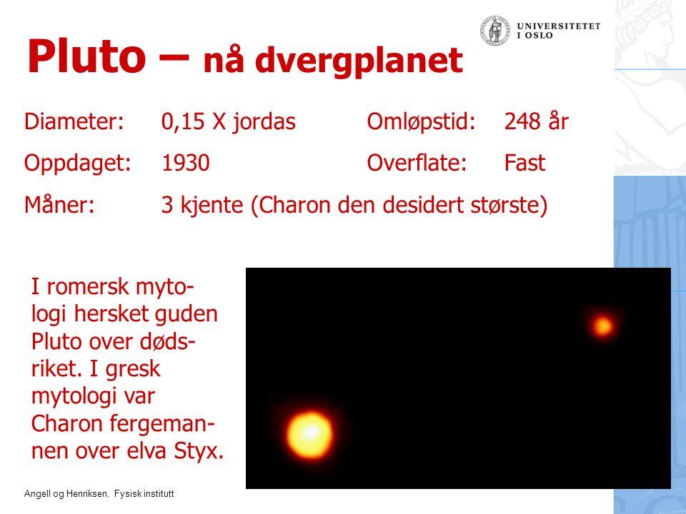 Pluto – nå dvergplanet Diameter: 0,15 X jordas Omløpstid: 248 år