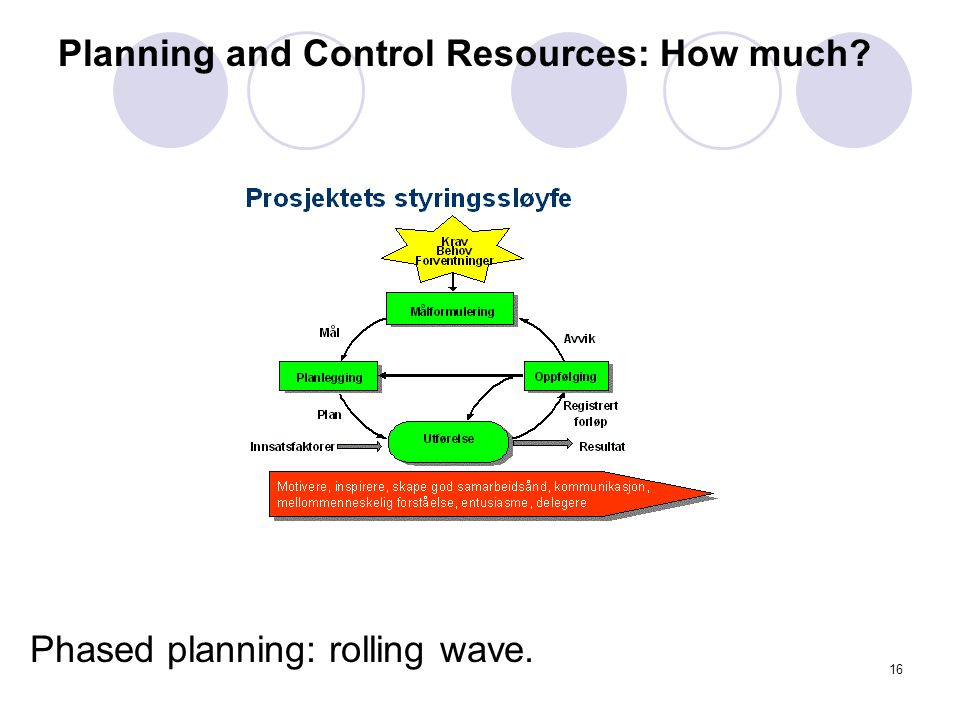 Planning and Control Resources: How much