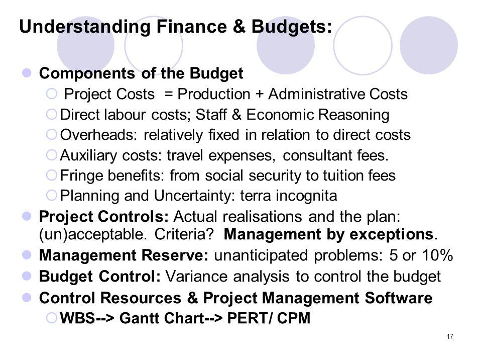 Understanding Finance & Budgets: