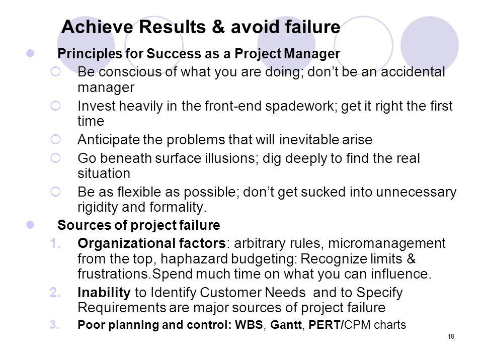 Achieve Results & avoid failure