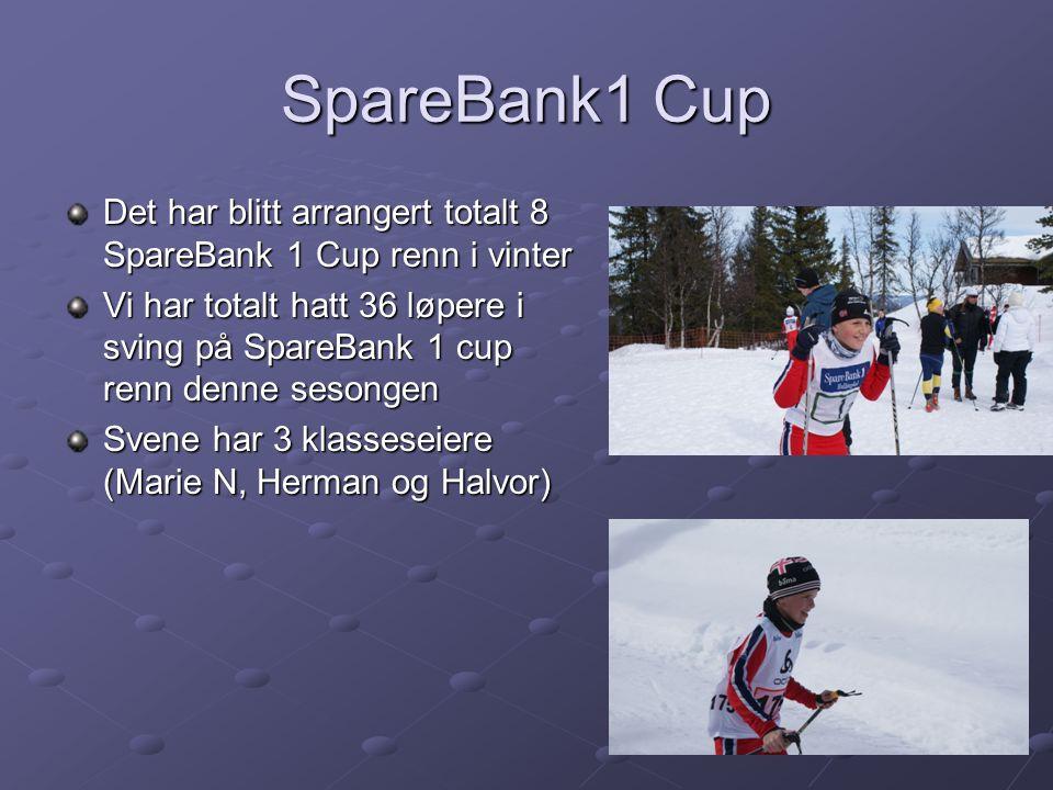 SpareBank1 Cup Det har blitt arrangert totalt 8 SpareBank 1 Cup renn i vinter.