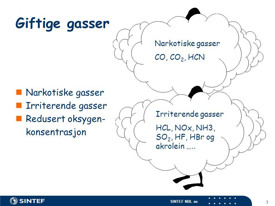 Giftige gasser Narkotiske gasser Irriterende gasser Redusert oksygen-