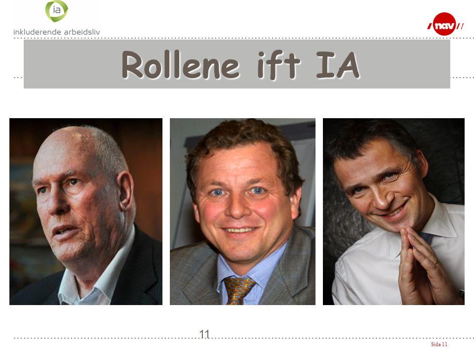 Rollene ift IA Endringer pr. 1. juli 2004