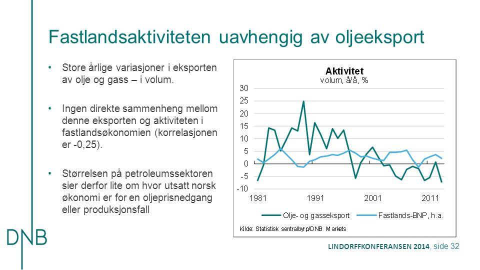 Fastlandsaktiviteten uavhengig av oljeeksport