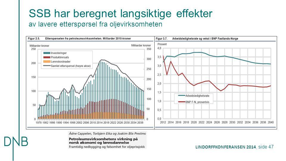 SSB har beregnet langsiktige effekter av lavere etterspørsel fra oljevirksomheten