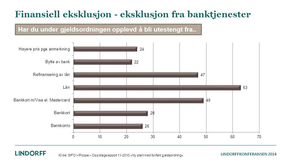 Finansiell eksklusjon - eksklusjon fra banktjenester