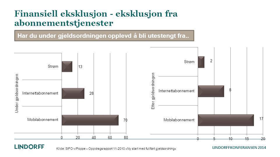 Finansiell eksklusjon - eksklusjon fra abonnementstjenester