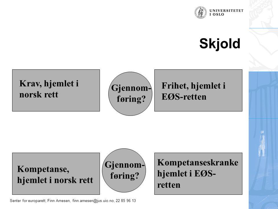 Skjold Krav, hjemlet i norsk rett Frihet, hjemlet i EØS-retten