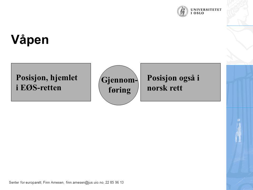 Våpen Posisjon, hjemlet i EØS-retten Posisjon også i norsk rett