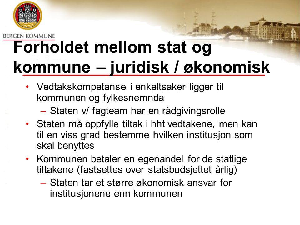 Forholdet mellom stat og kommune – juridisk / økonomisk