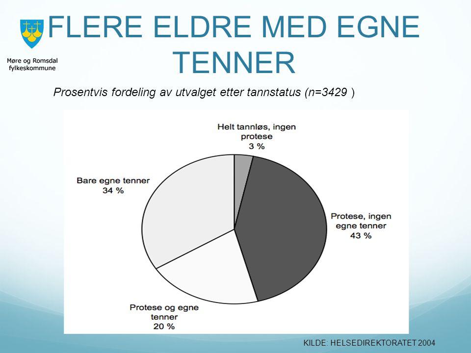 FLERE ELDRE MED EGNE TENNER