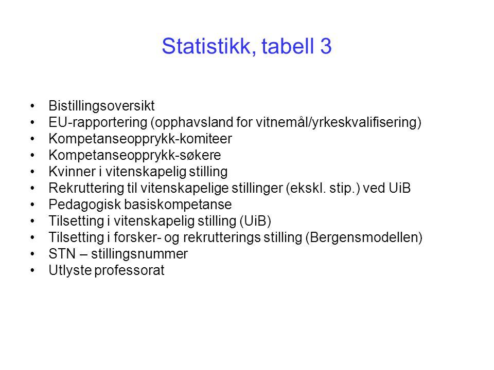 Statistikk, tabell 3 Bistillingsoversikt