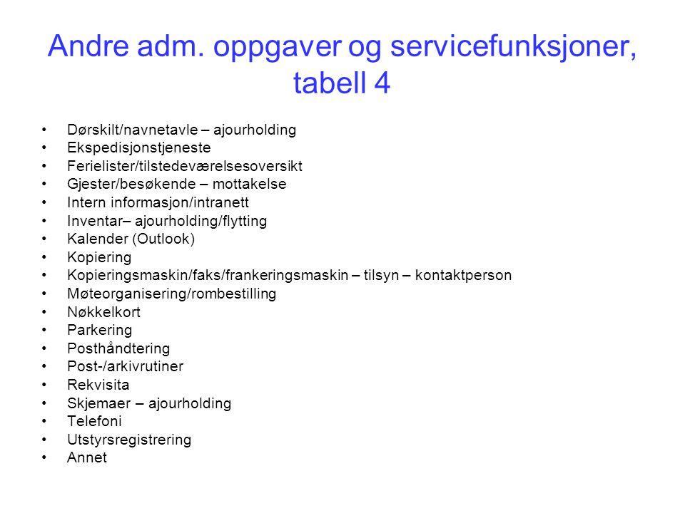 Andre adm. oppgaver og servicefunksjoner, tabell 4