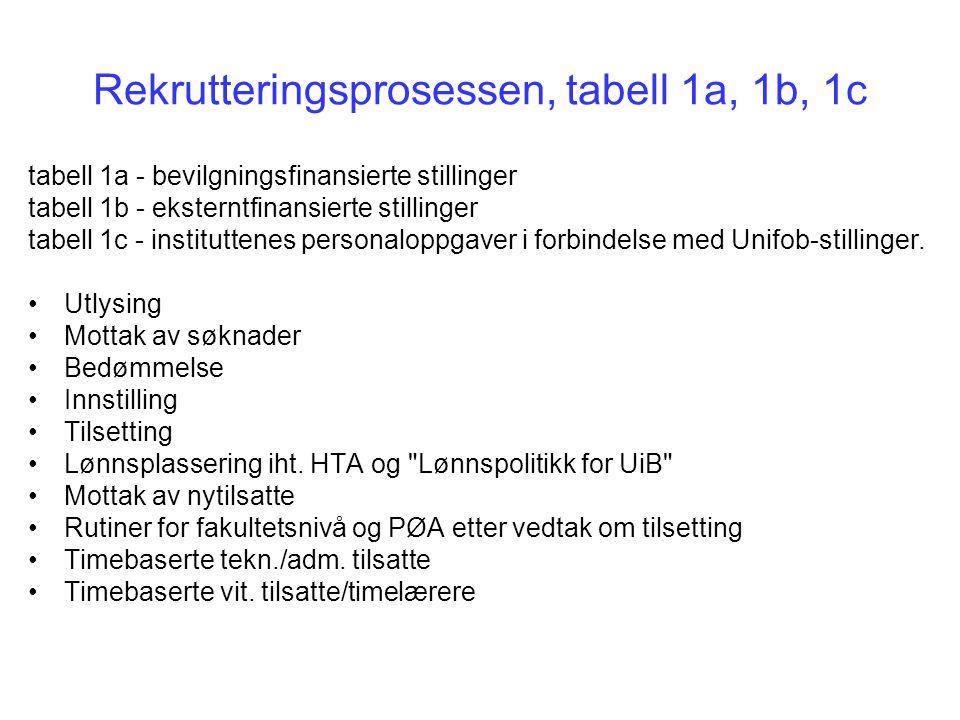 Rekrutteringsprosessen, tabell 1a, 1b, 1c