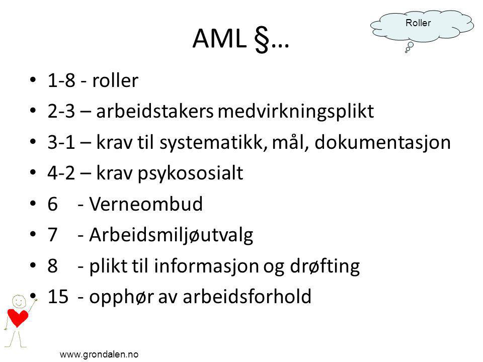 AML §… 1-8 - roller 2-3 – arbeidstakers medvirkningsplikt