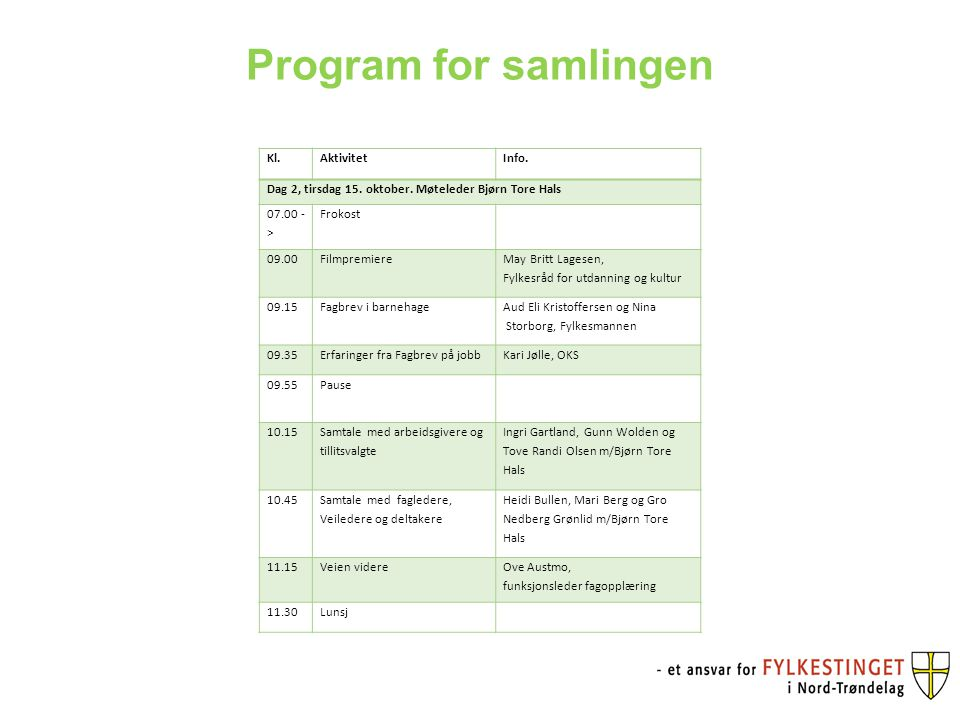 Program for samlingen Kl. Aktivitet Info.