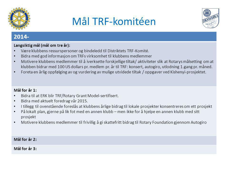 Mål TRF-komitéen 2014- Langsiktig mål (mål om tre år):