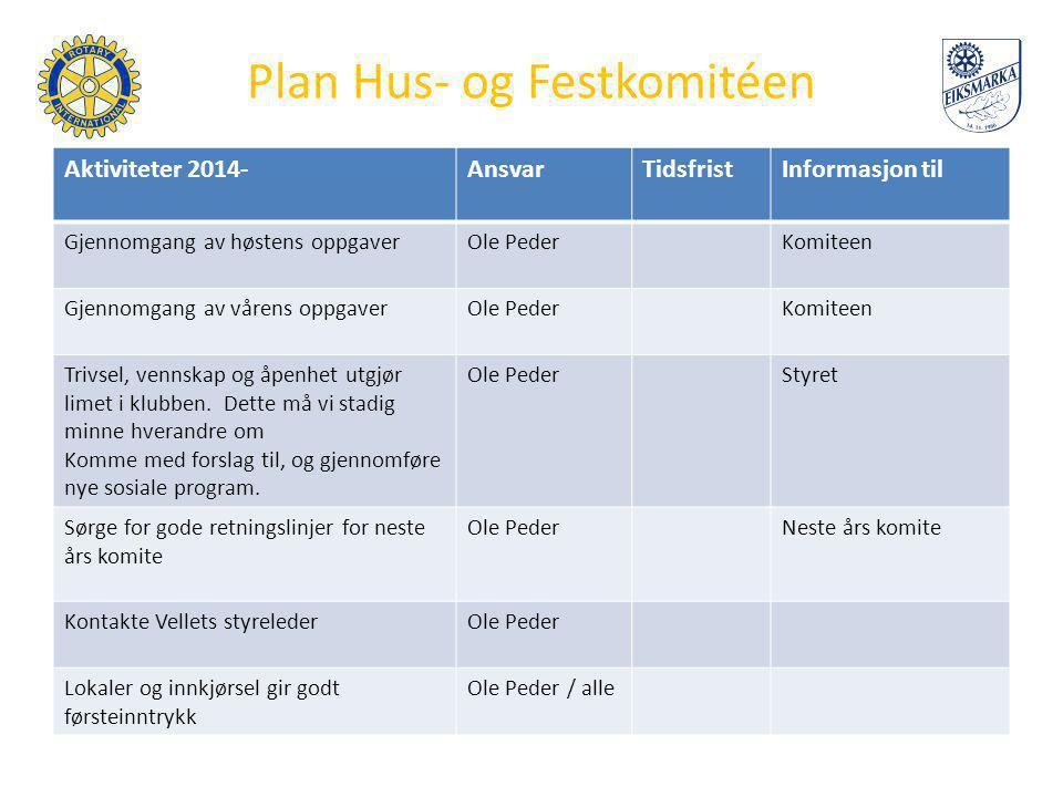 Plan Hus- og Festkomitéen