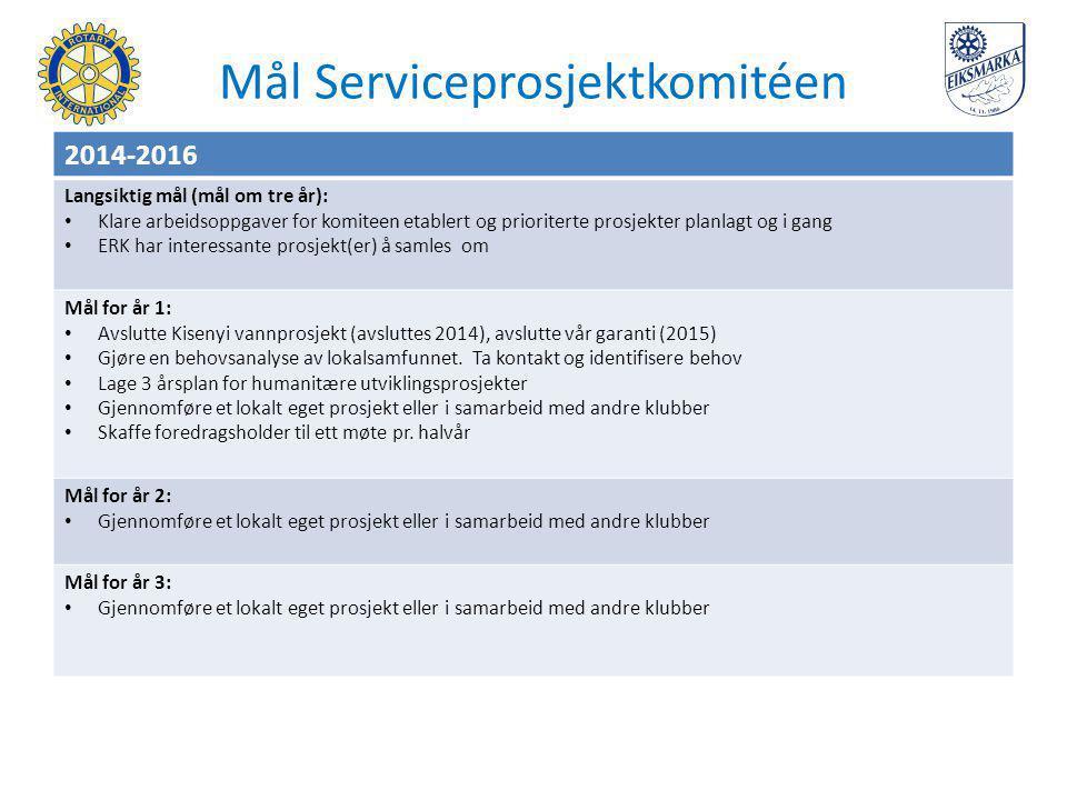 Mål Serviceprosjektkomitéen