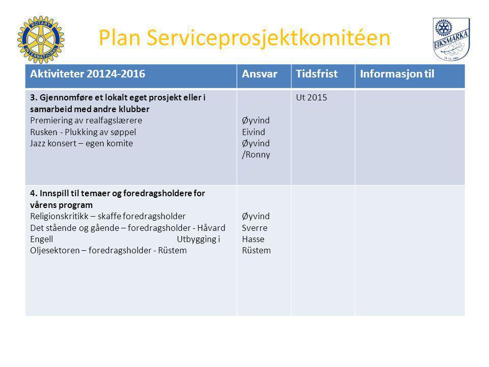 Plan Serviceprosjektkomitéen