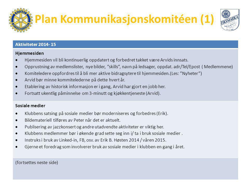 Plan Kommunikasjonskomitéen (1)