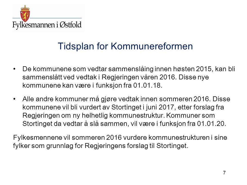 Tidsplan for Kommunereformen