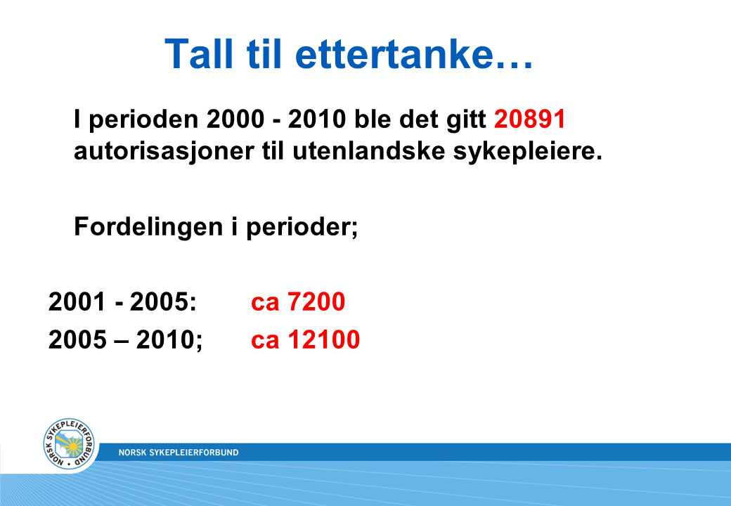 Tall til ettertanke…