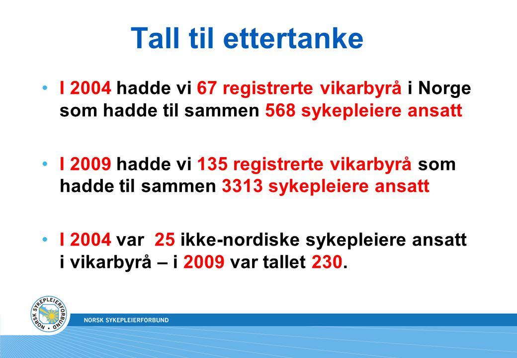 Tall til ettertanke I 2004 hadde vi 67 registrerte vikarbyrå i Norge som hadde til sammen 568 sykepleiere ansatt.