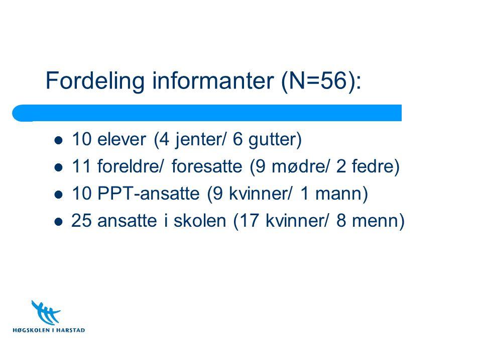 Fordeling informanter (N=56):