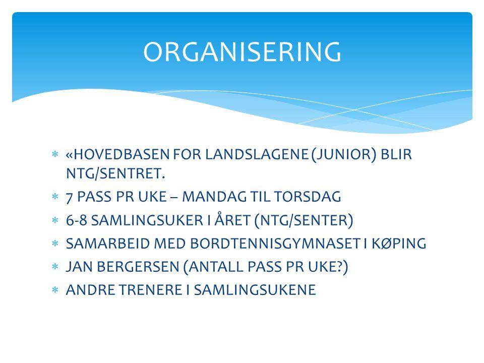 ORGANISERING «HOVEDBASEN FOR LANDSLAGENE (JUNIOR) BLIR NTG/SENTRET.