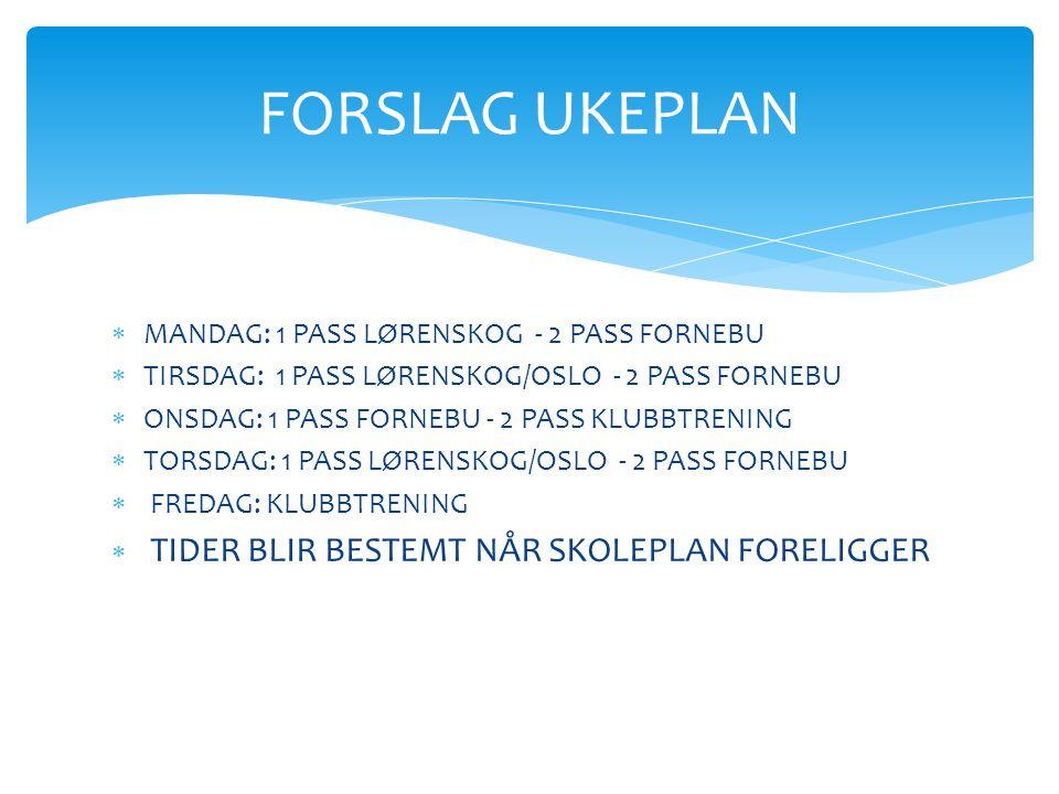 FORSLAG UKEPLAN MANDAG: 1 PASS LØRENSKOG - 2 PASS FORNEBU