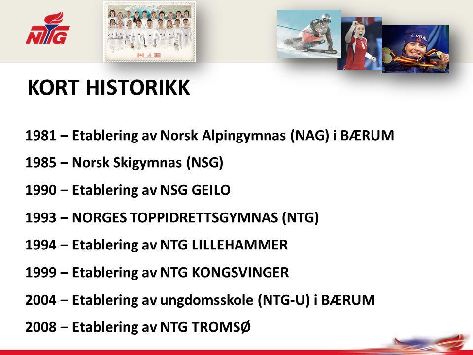 KORT HISTORIKK 1981 – Etablering av Norsk Alpingymnas (NAG) i BÆRUM