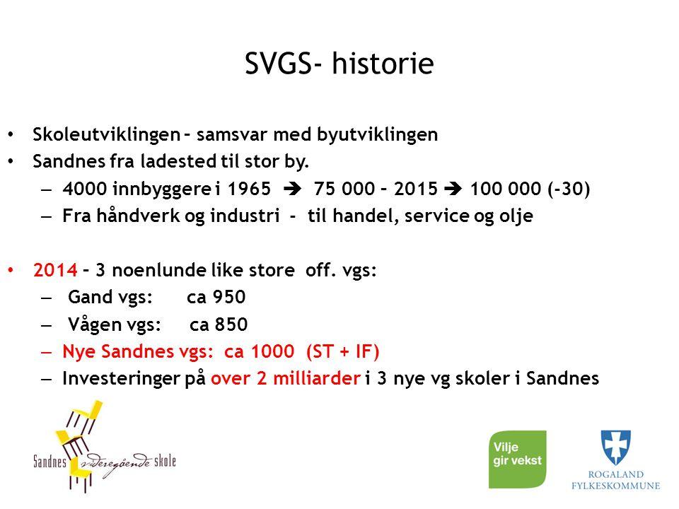 SVGS- historie Skoleutviklingen – samsvar med byutviklingen