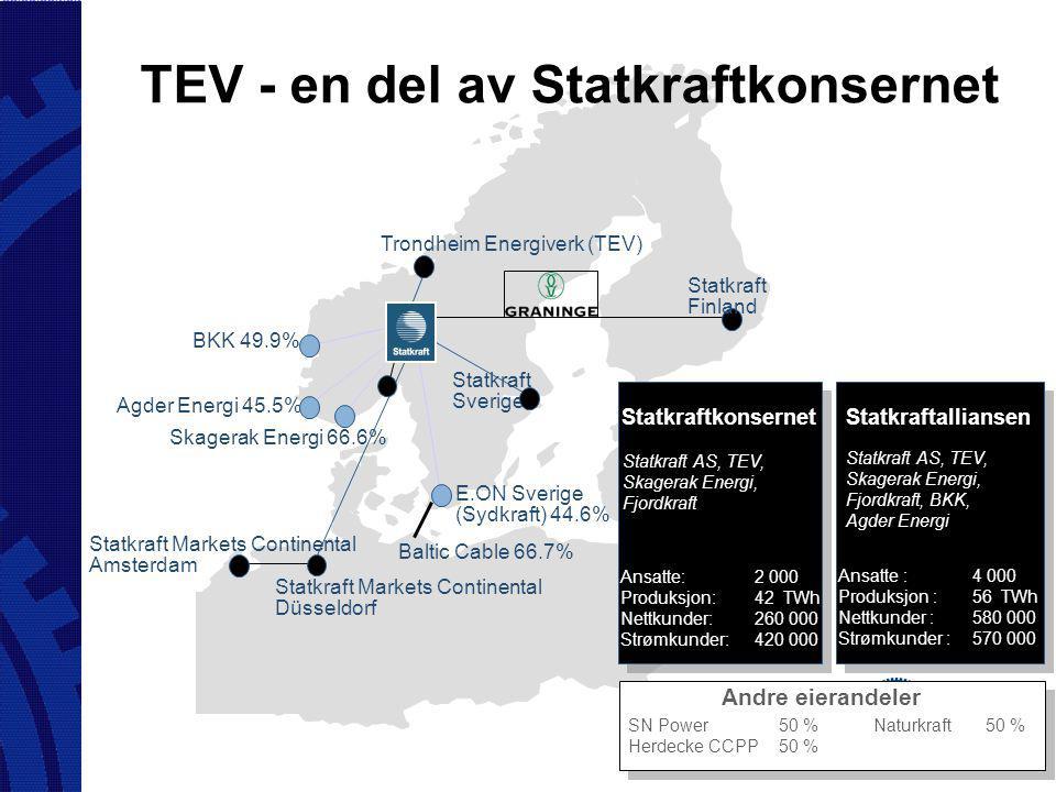TEV - en del av Statkraftkonsernet