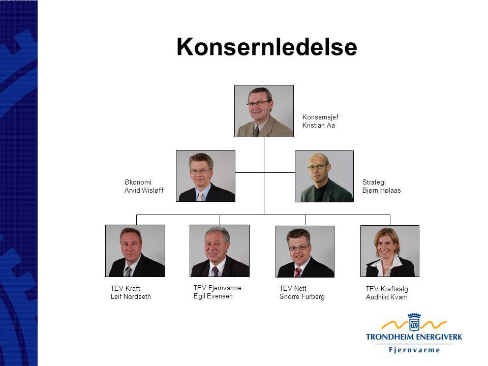 Konsernledelse Konsernsjef Kristian Aa Økonomi Arvid Wisløff Strategi