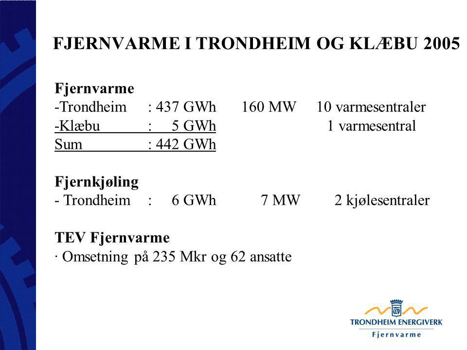 FJERNVARME I TRONDHEIM OG KLÆBU 2005