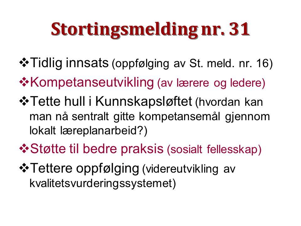 Stortingsmelding nr. 31 Tidlig innsats (oppfølging av St. meld. nr. 16) Kompetanseutvikling (av lærere og ledere)