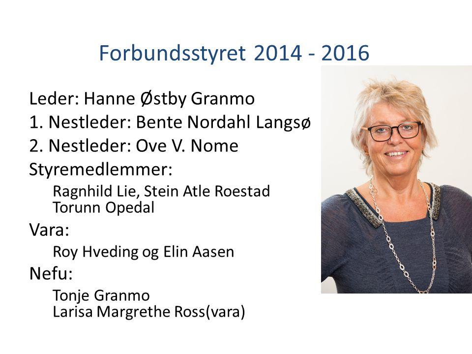 Forbundsstyret 2014 - 2016 Leder: Hanne Østby Granmo