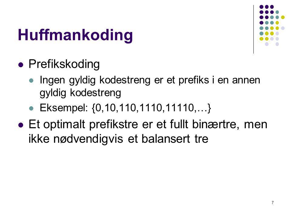Huffmankoding Prefikskoding