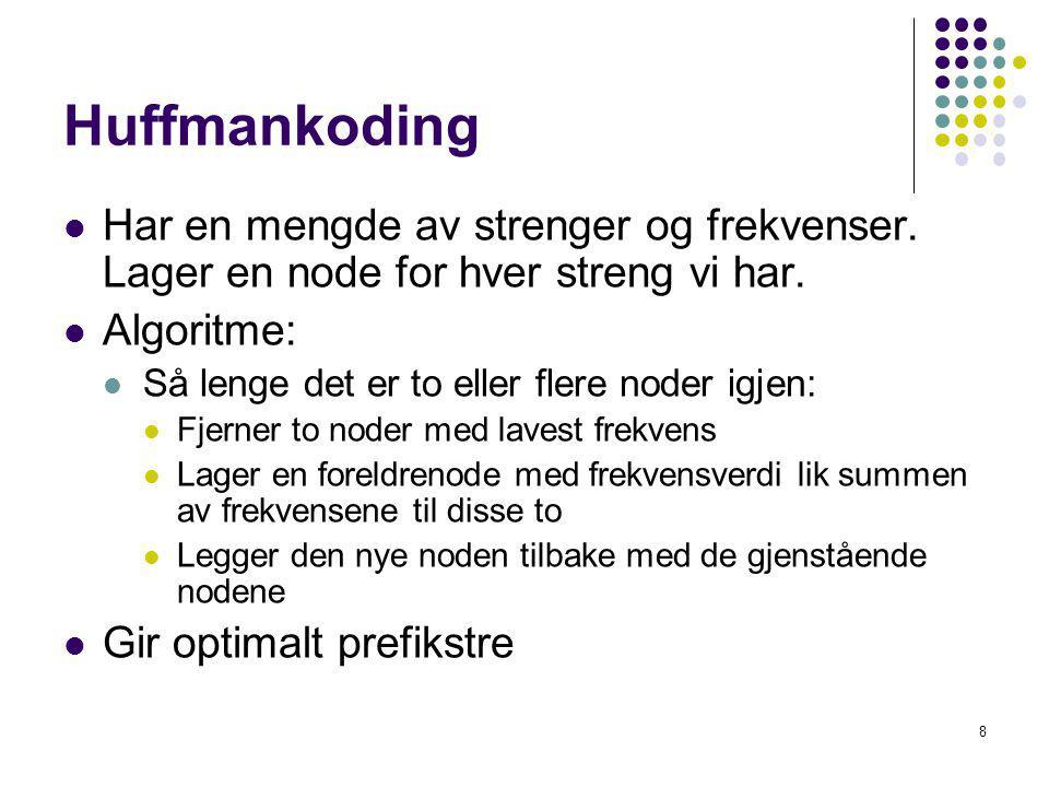 Huffmankoding Har en mengde av strenger og frekvenser. Lager en node for hver streng vi har. Algoritme: