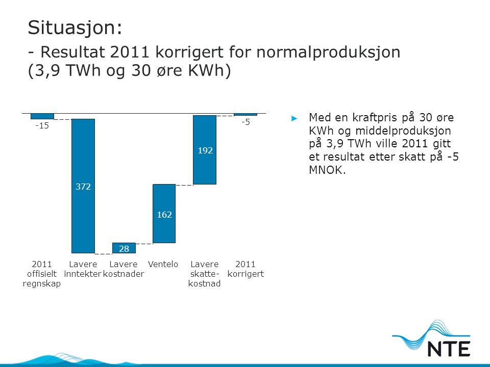 Situasjon: - Resultat 2011 korrigert for normalproduksjon (3,9 TWh og 30 øre KWh)